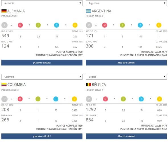 ranking-fifa-colombia